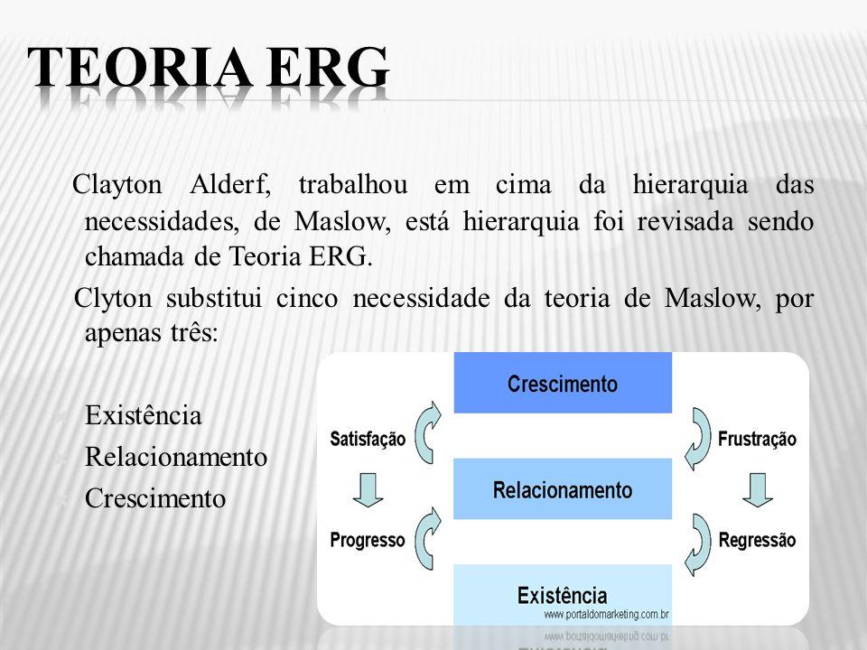 Teoria ERG Clayton Alderf, trabalhou em cima da hierarquia das necessidades, de Maslow, está hierarquia foi revisada sendo chamada de Teoria ERG.