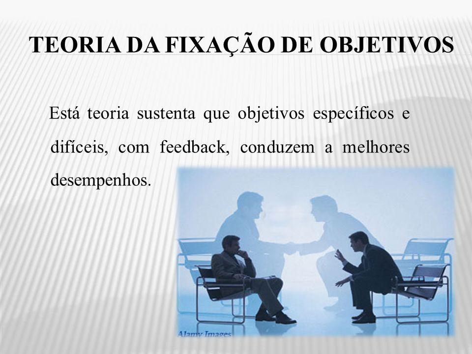 TEORIA DA FIXAÇÃO DE OBJETIVOS