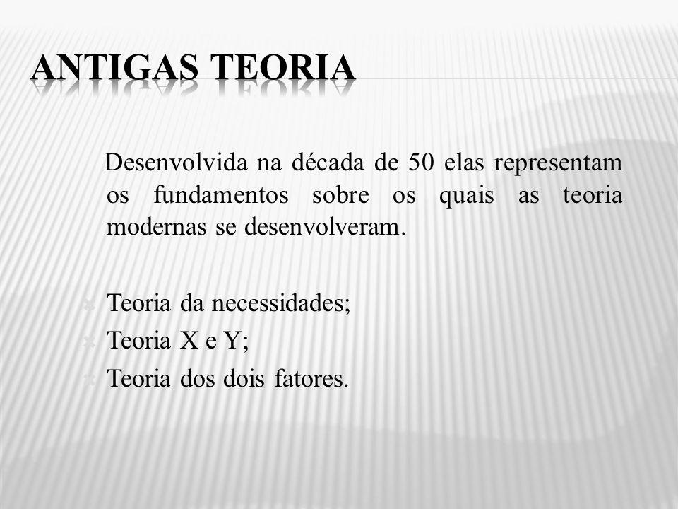 Antigas teoria Desenvolvida na década de 50 elas representam os fundamentos sobre os quais as teoria modernas se desenvolveram.