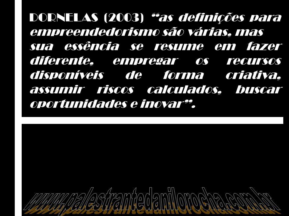 DORNELAS (2003) as definições para empreendedorismo são várias, mas