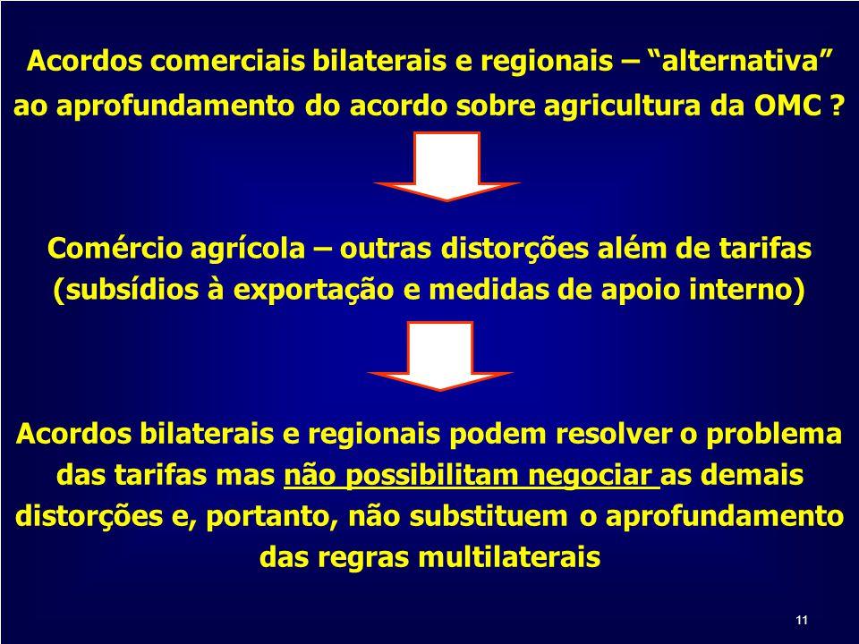Acordos comerciais bilaterais e regionais – alternativa ao aprofundamento do acordo sobre agricultura da OMC
