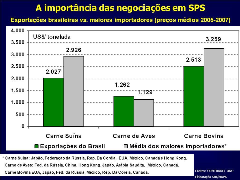 A importância das negociações em SPS