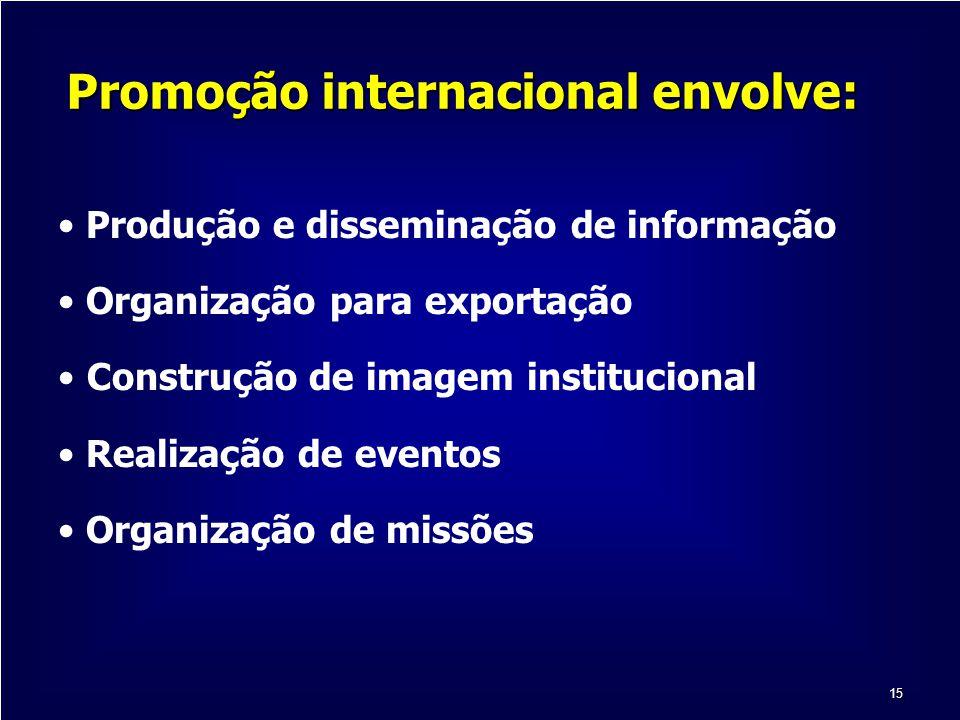 Promoção internacional envolve: