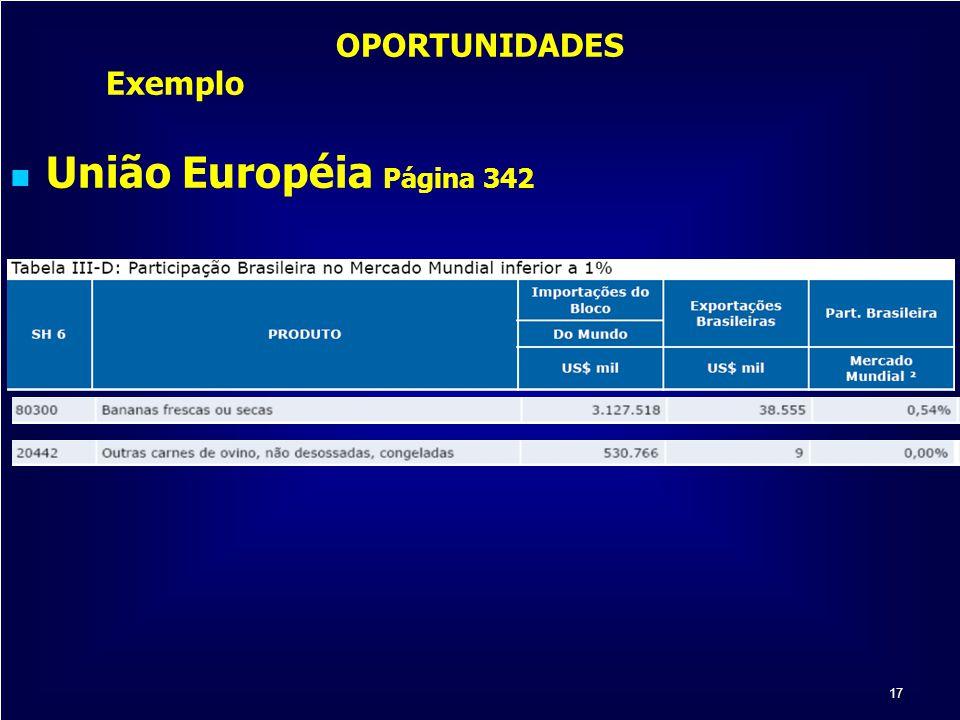 OPORTUNIDADES Exemplo União Européia Página 342