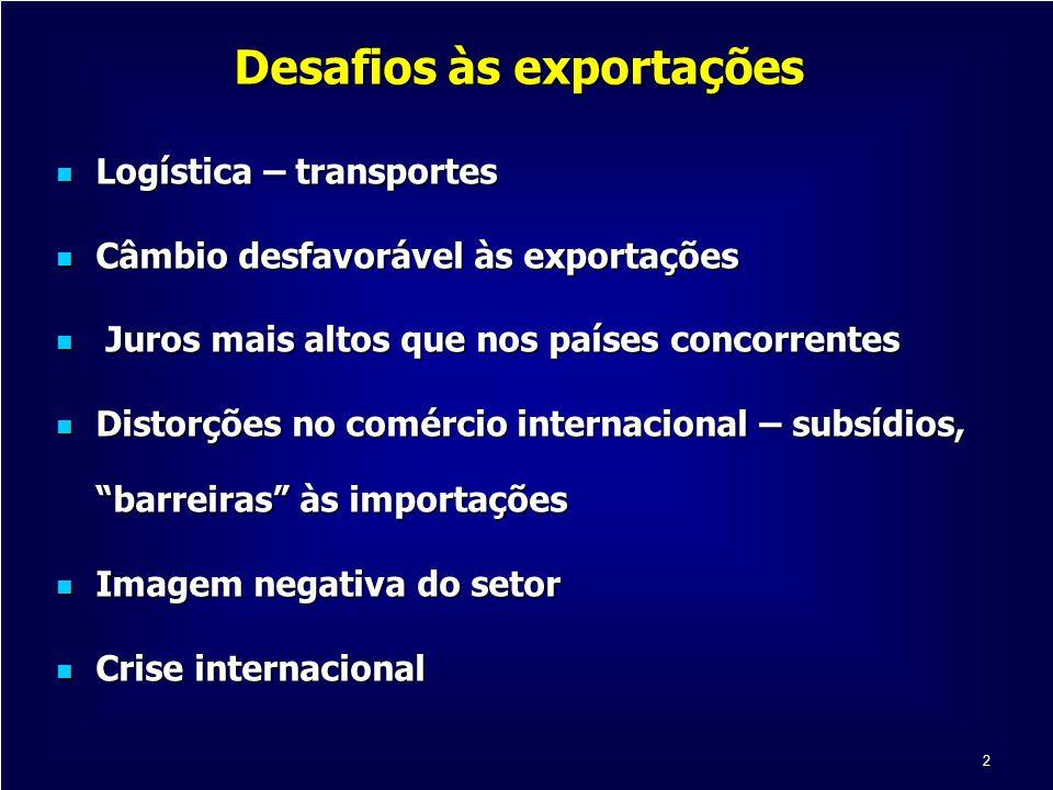 Desafios às exportações