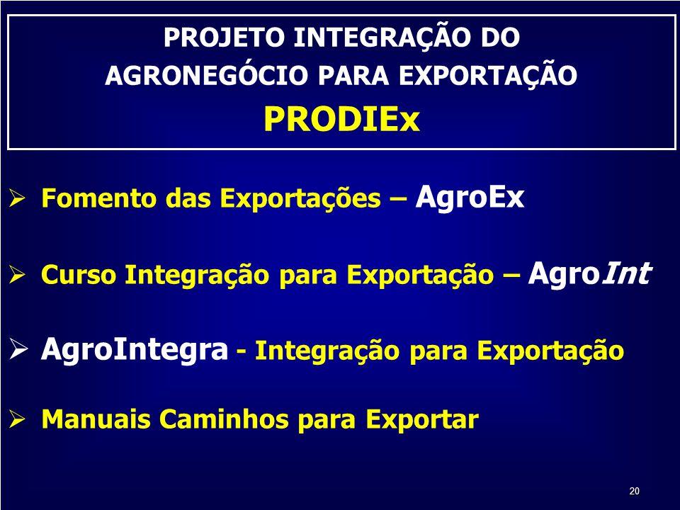 AGRONEGÓCIO PARA EXPORTAÇÃO