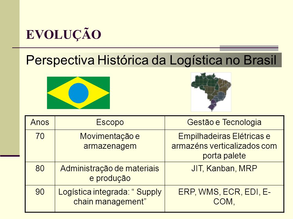Perspectiva Histórica da Logística no Brasil