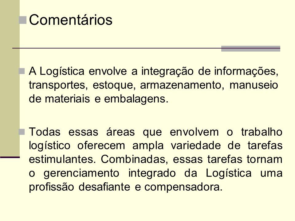 ComentáriosA Logística envolve a integração de informações, transportes, estoque, armazenamento, manuseio de materiais e embalagens.
