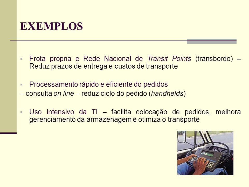 EXEMPLOS Frota própria e Rede Nacional de Transit Points (transbordo) – Reduz prazos de entrega e custos de transporte.
