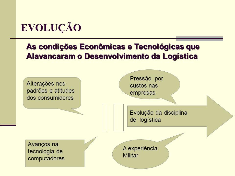 EVOLUÇÃOAs condições Econômicas e Tecnológicas que Alavancaram o Desenvolvimento da Logística. Pressão por custos nas empresas.