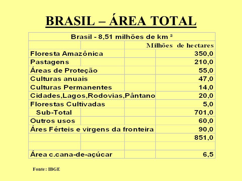 BRASIL – ÁREA TOTAL Fonte : IBGE