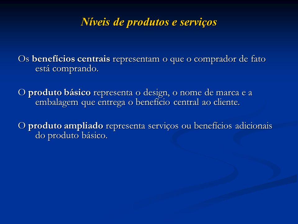Níveis de produtos e serviços