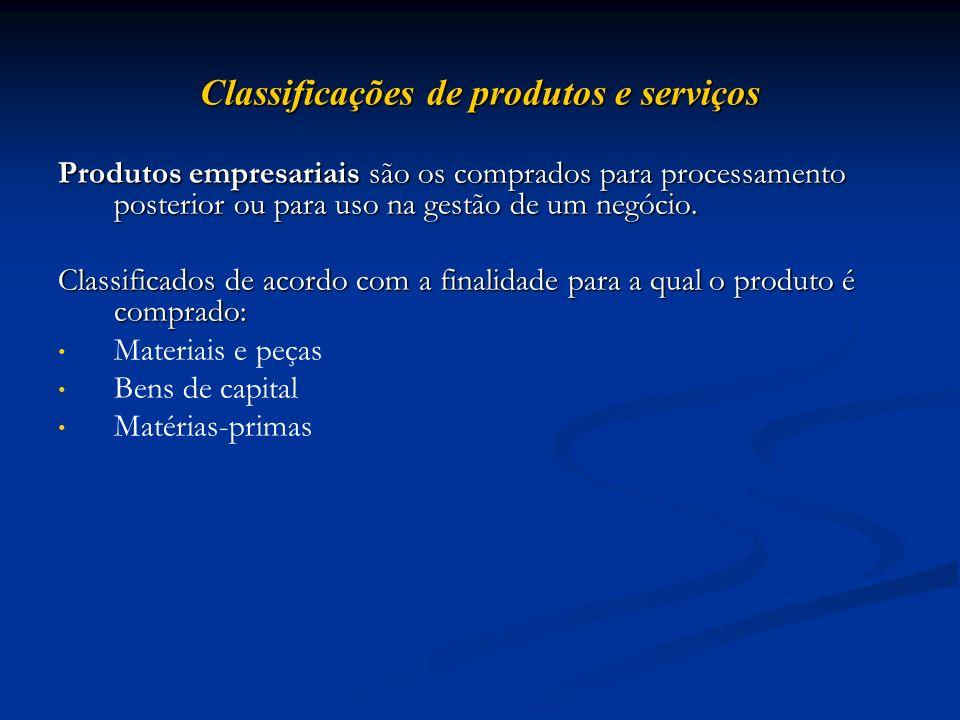Classificações de produtos e serviços