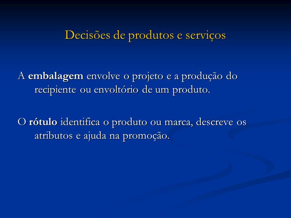 Decisões de produtos e serviços
