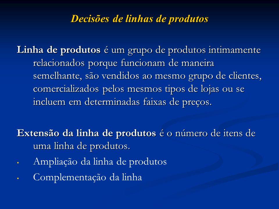 Decisões de linhas de produtos