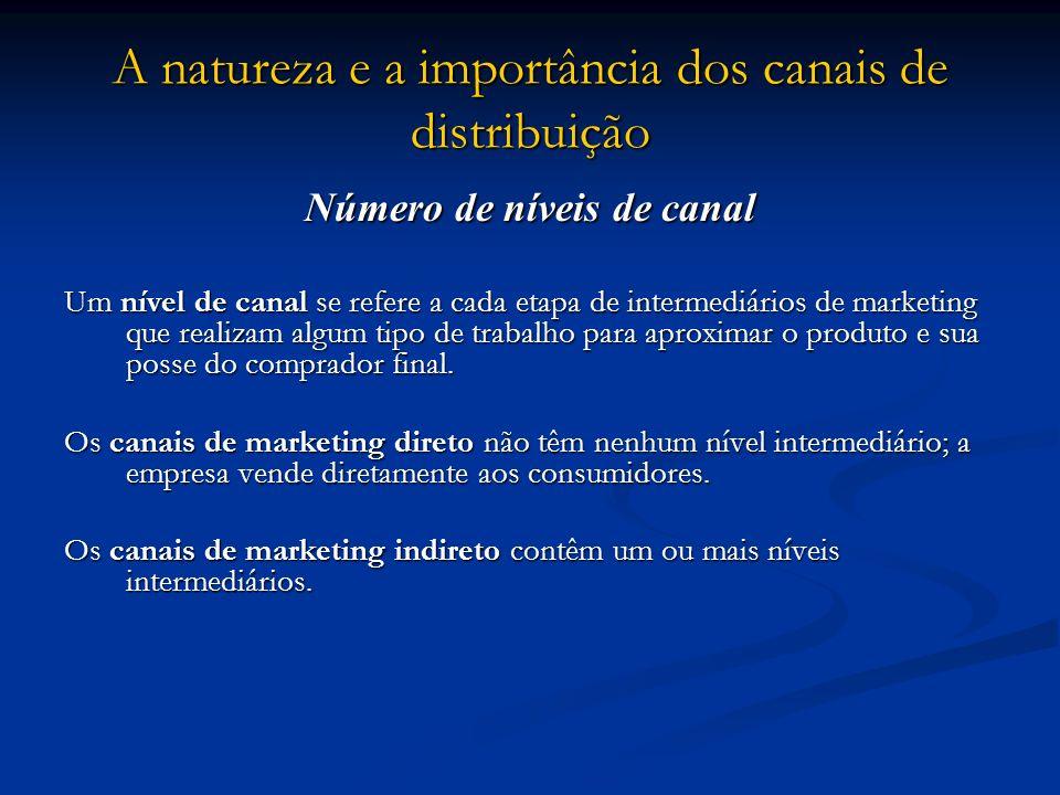 A natureza e a importância dos canais de distribuição