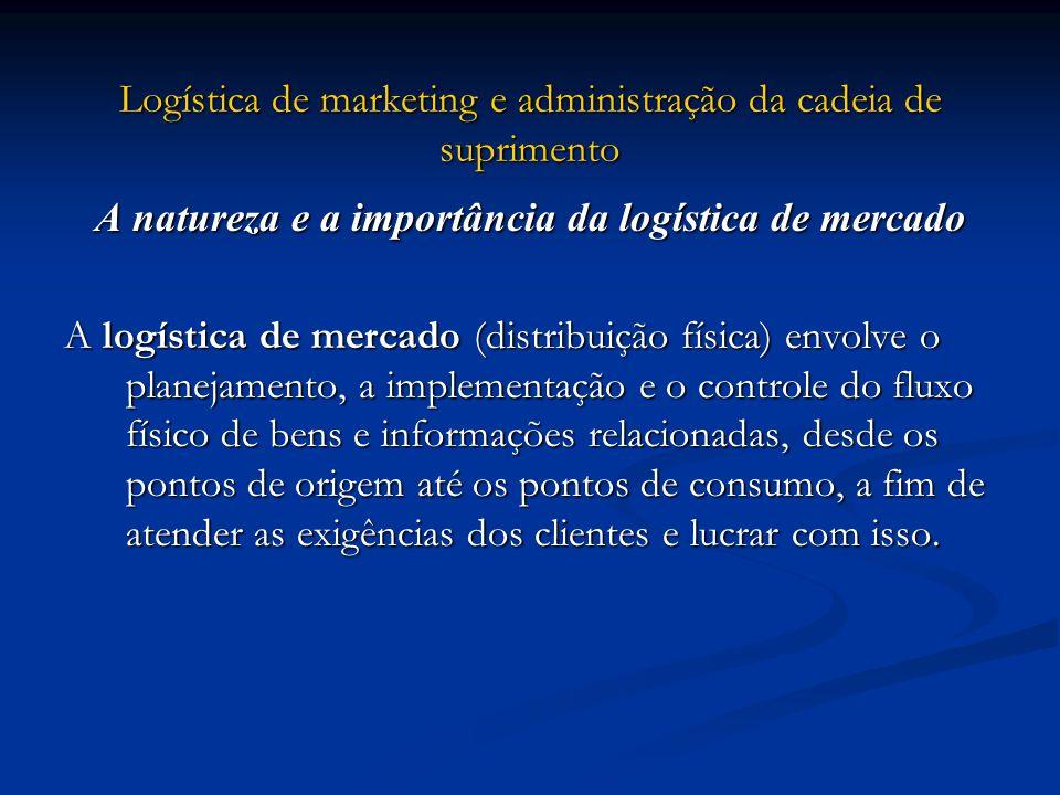 Logística de marketing e administração da cadeia de suprimento