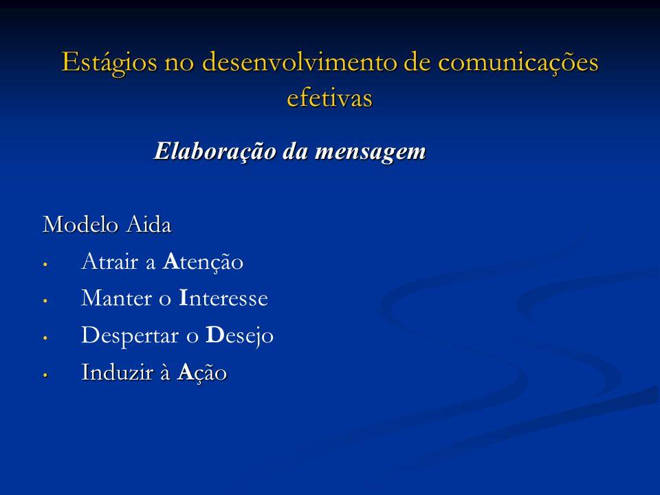 Estágios no desenvolvimento de comunicações efetivas