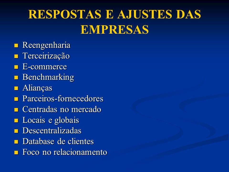 RESPOSTAS E AJUSTES DAS EMPRESAS