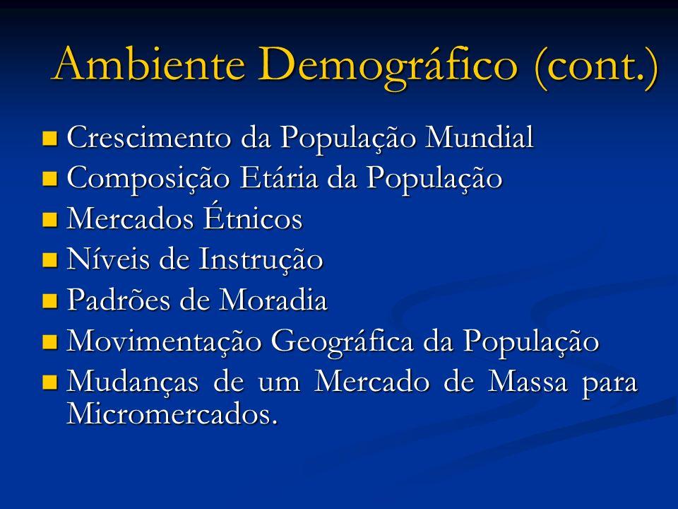 Ambiente Demográfico (cont.)