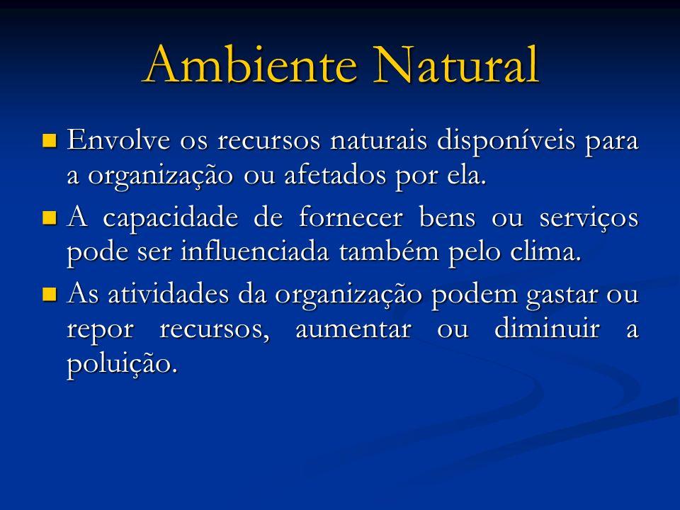 Ambiente Natural Envolve os recursos naturais disponíveis para a organização ou afetados por ela.