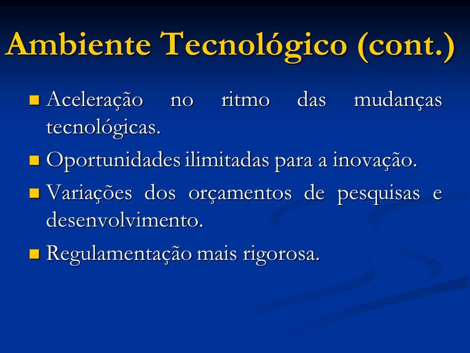 Ambiente Tecnológico (cont.)