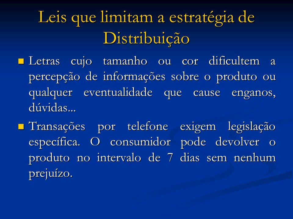 Leis que limitam a estratégia de Distribuição