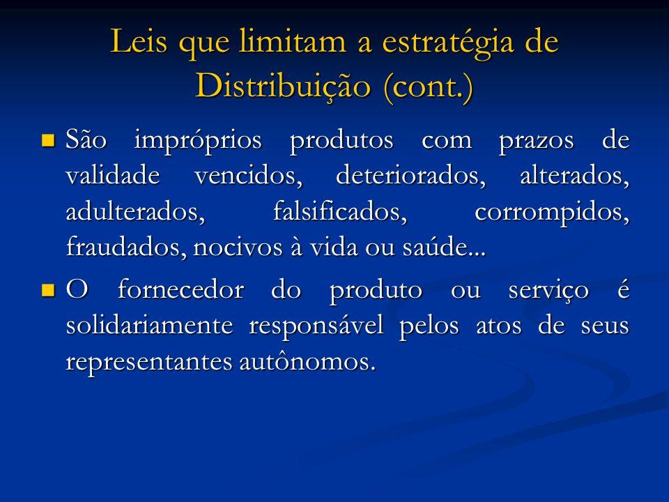 Leis que limitam a estratégia de Distribuição (cont.)