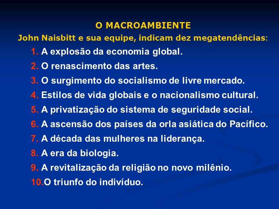 John Naisbitt e sua equipe, indicam dez megatendências: