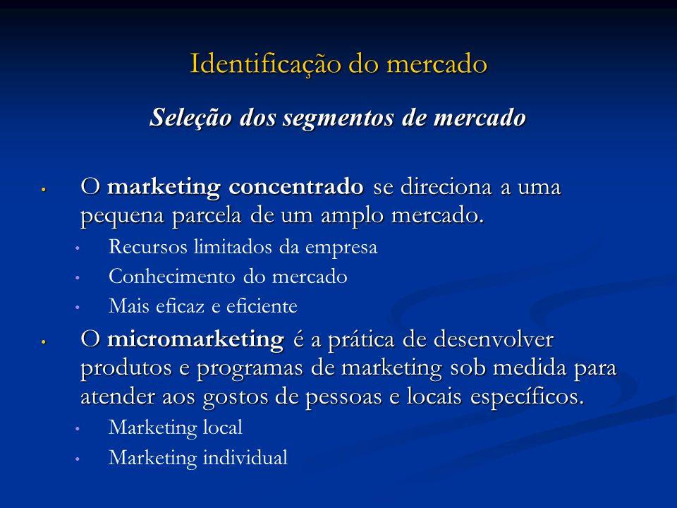 Identificação do mercado