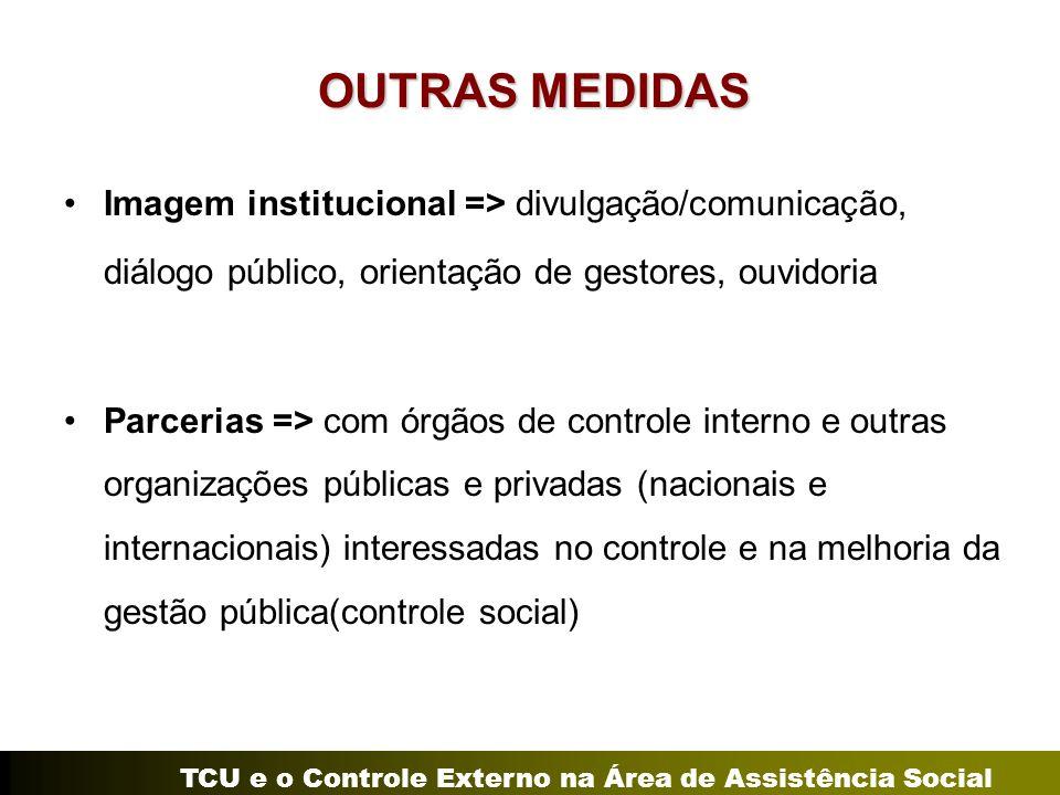 TCU e o Controle Externo na Área de Assistência Social