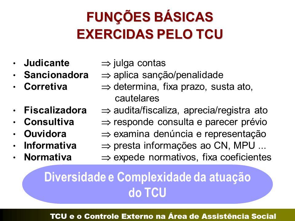 Diversidade e Complexidade da atuação do TCU