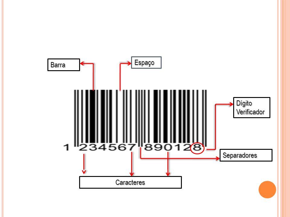 Espaço Barra Dígito Verificador Separadores Caracteres
