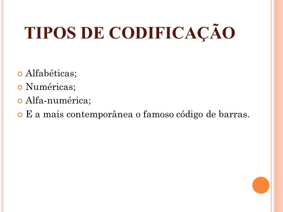 TIPOS DE CODIFICAÇÃO Alfabéticas; Numéricas; Alfa-numérica;