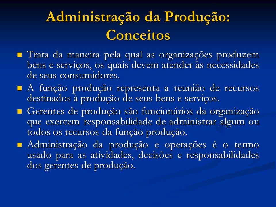 Administração da Produção: Conceitos