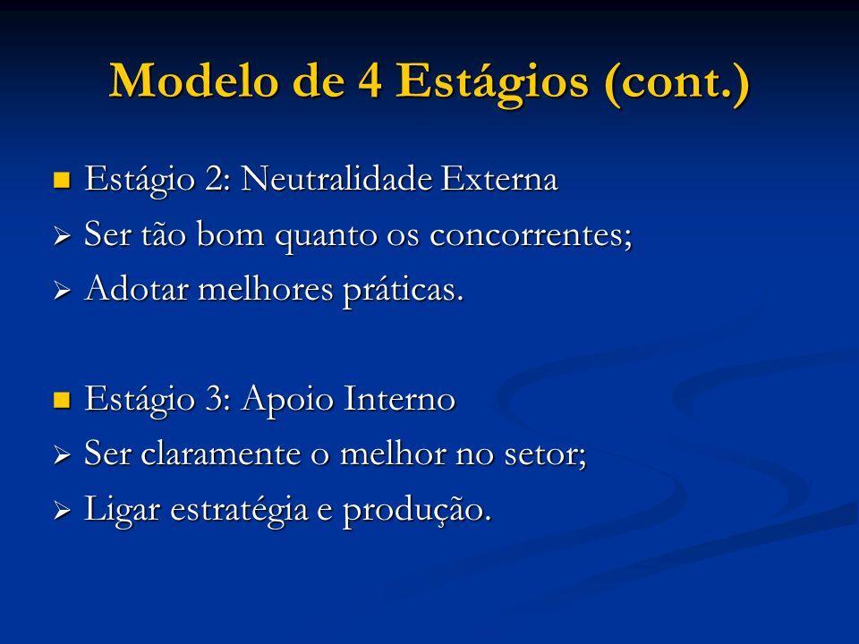 Modelo de 4 Estágios (cont.)