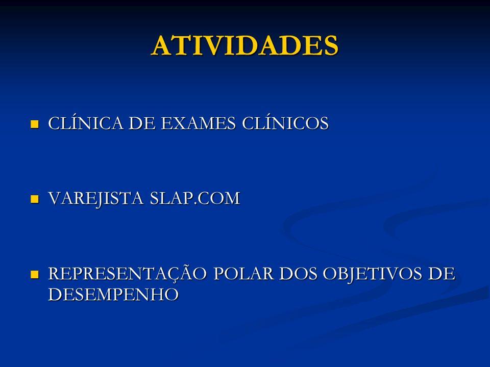 ATIVIDADES CLÍNICA DE EXAMES CLÍNICOS VAREJISTA SLAP.COM