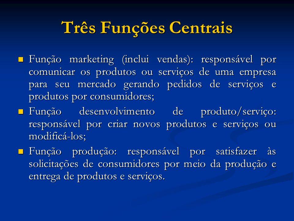 Três Funções Centrais