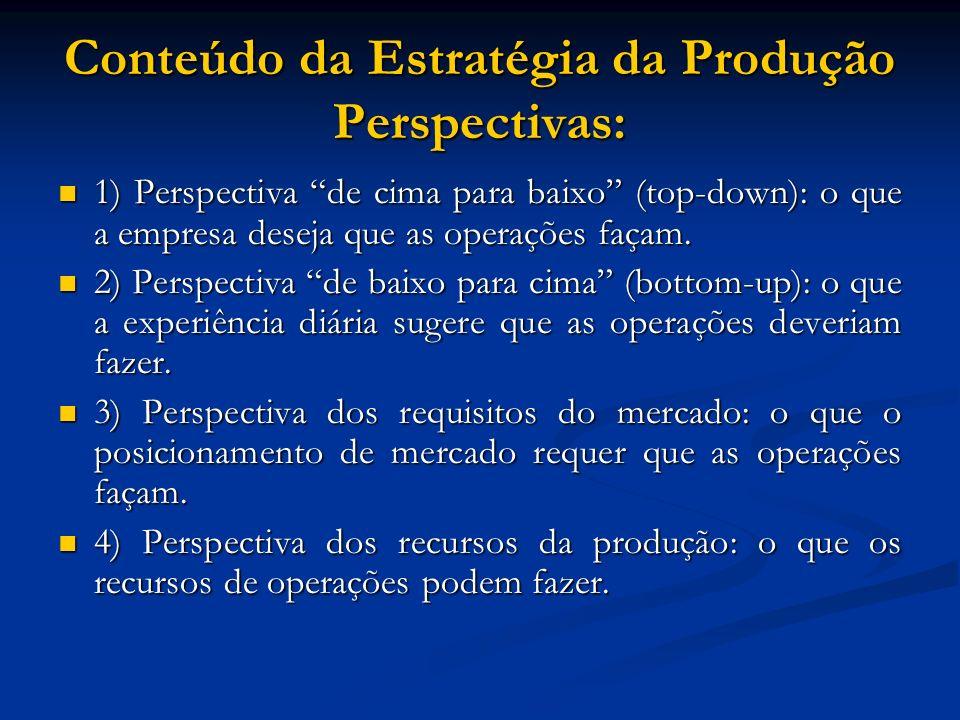 Conteúdo da Estratégia da Produção Perspectivas: