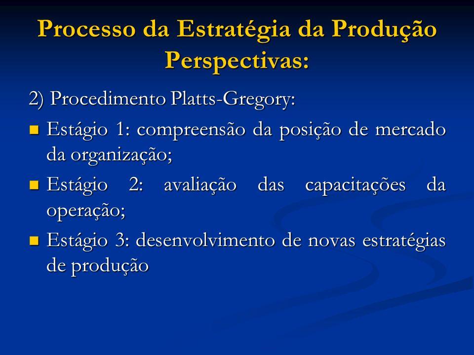 Processo da Estratégia da Produção Perspectivas: