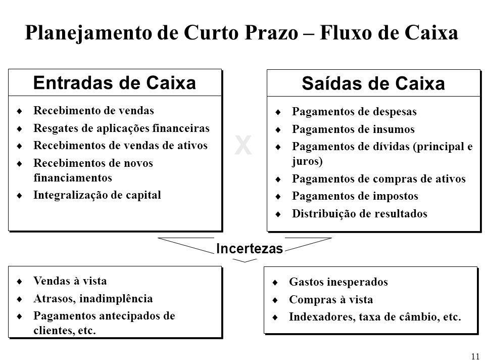 Planejamento de Curto Prazo – Fluxo de Caixa