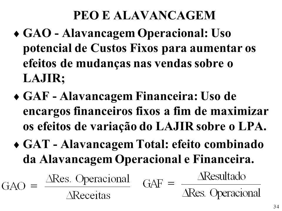 PEO E ALAVANCAGEM GAO - Alavancagem Operacional: Uso potencial de Custos Fixos para aumentar os efeitos de mudanças nas vendas sobre o LAJIR;