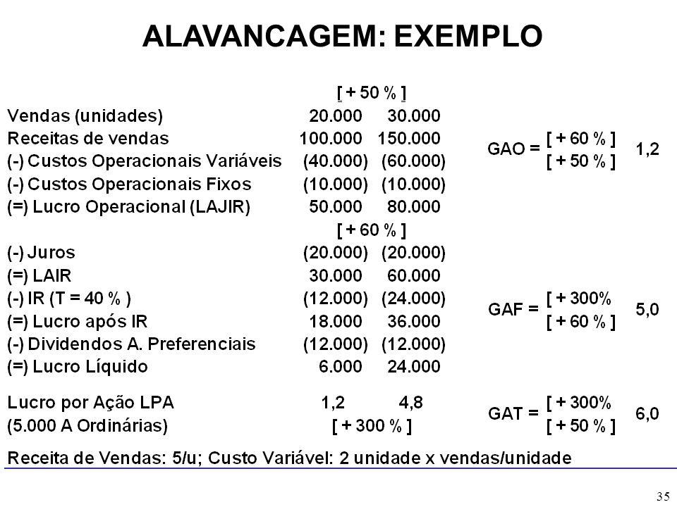 ALAVANCAGEM: EXEMPLO