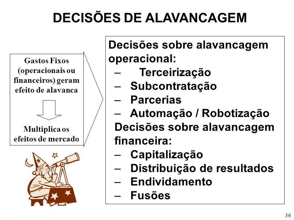 DECISÕES DE ALAVANCAGEM
