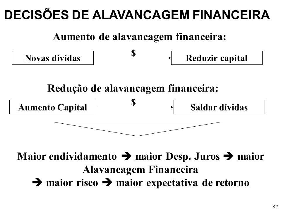 DECISÕES DE ALAVANCAGEM FINANCEIRA