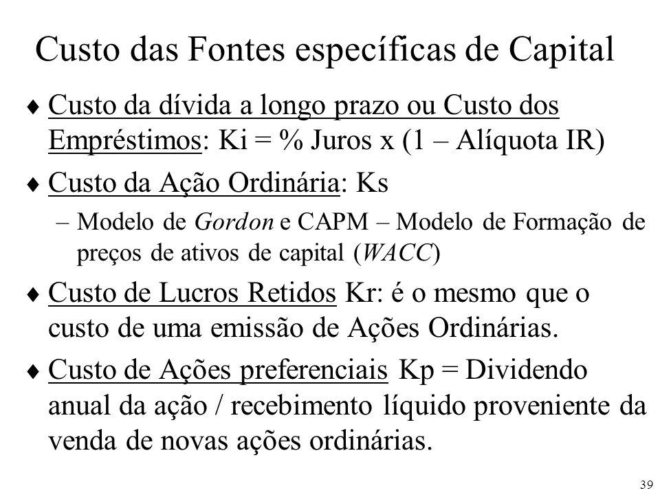 Custo das Fontes específicas de Capital