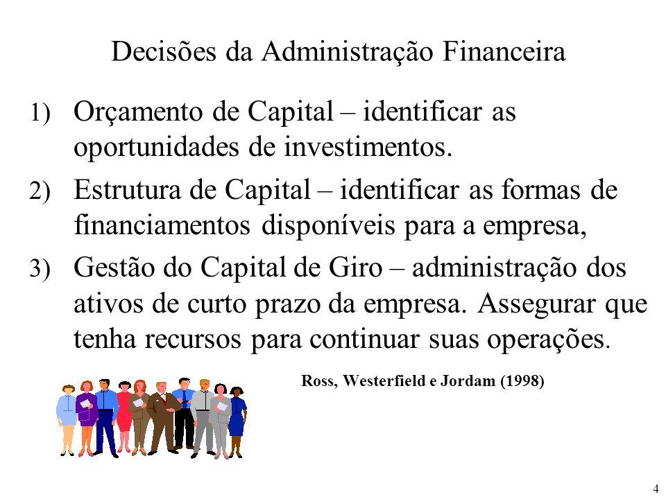 Decisões da Administração Financeira