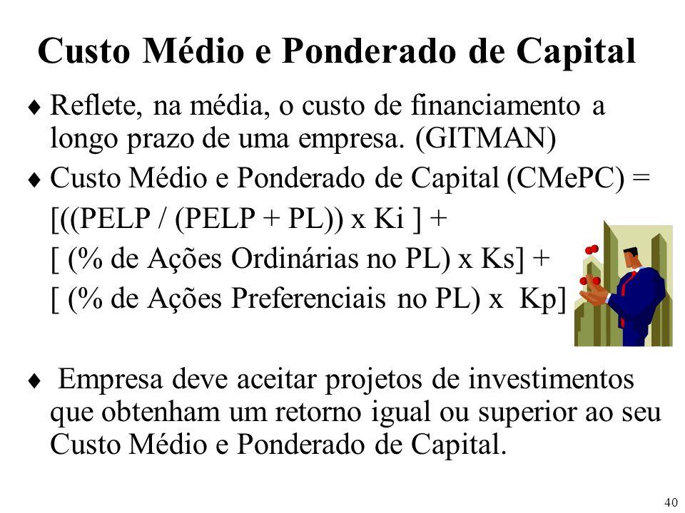 Custo Médio e Ponderado de Capital