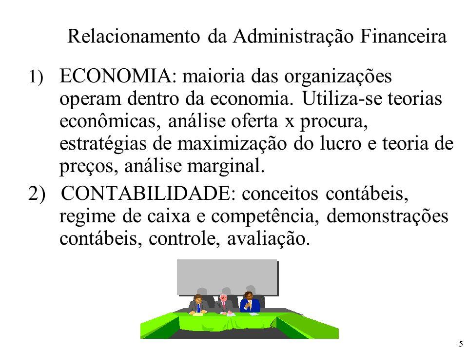 Relacionamento da Administração Financeira