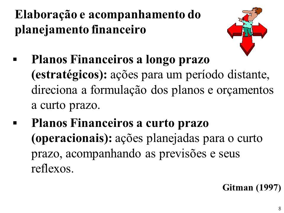 Elaboração e acompanhamento do planejamento financeiro